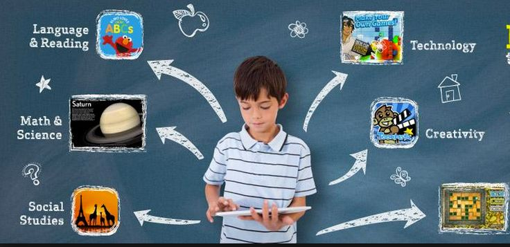 How can technology transform education?