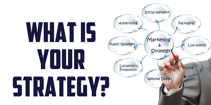Designing Strategies for Your Marketing
