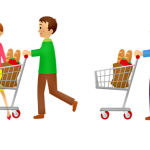 Benefits of Fundamental Grocery application Design & Development
