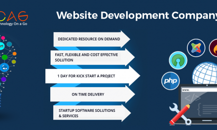 Best Trending PHP Development Frameworks that You Should Use in 2019
